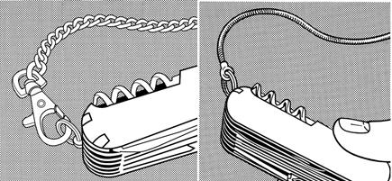 Инструменты в складных ножах Викторинокс